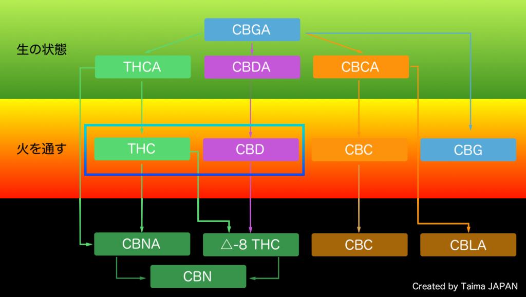 医療 用 大麻 効果